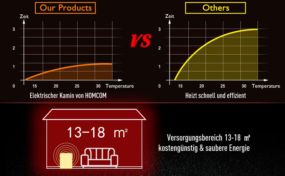 Elektrokamin Kaminofen 1200W Elektrischer Kamin Standkamin Flammeneffekt
