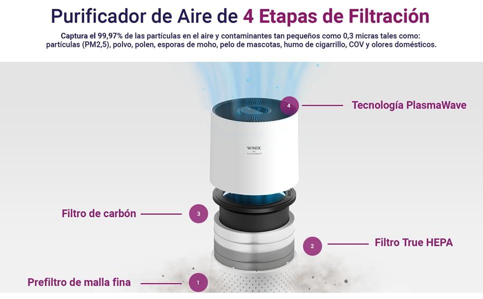 purificador aire calidad aire filtro hepa filtro de carbón prefiltro plasmawave purificador xiaomi