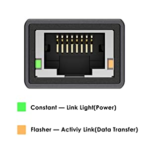 usb c ethernet adapter