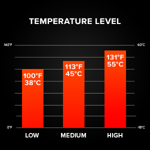 temperature level warmth and heat high heat low heat medium