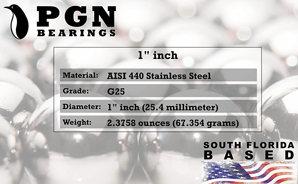 pgn bearings