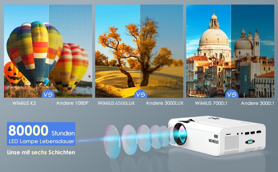 1080p beamer