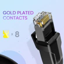 Cat 8 patch cable