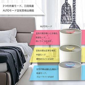 空気清浄機 自動調節機能 空気の質の感知機能付
