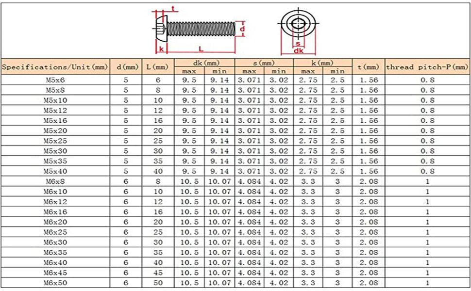 Yudesun Eisenwaren Befestigungen N/ägel Maschinenschrauben Kohlenstoffstahl Knopf Pilzkopf Sechskant Schrauben Inbusschrauben Schwarz M5 x 30