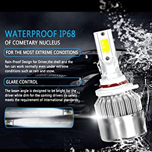 Evomosa Led Headlight Bulbs