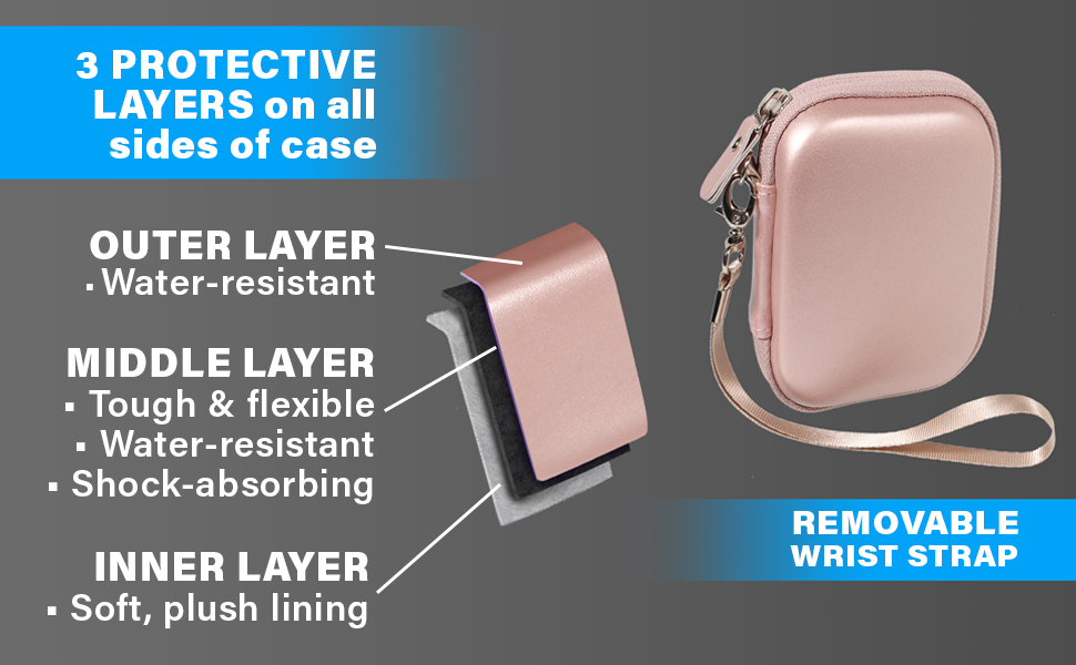 Good protection case for Apple devices