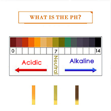 Free pH test strips