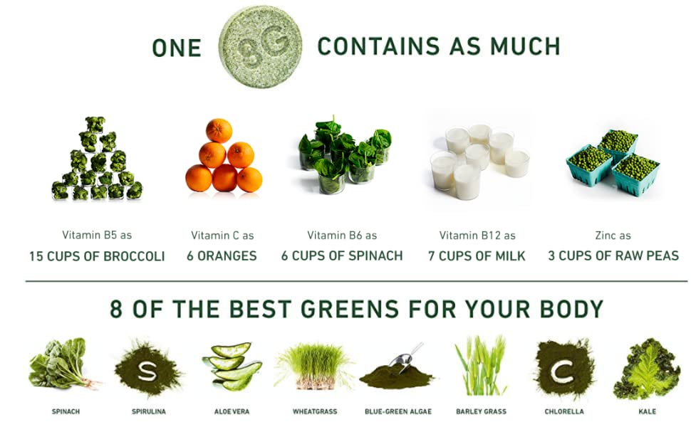 The Super Powers of Real Greens
