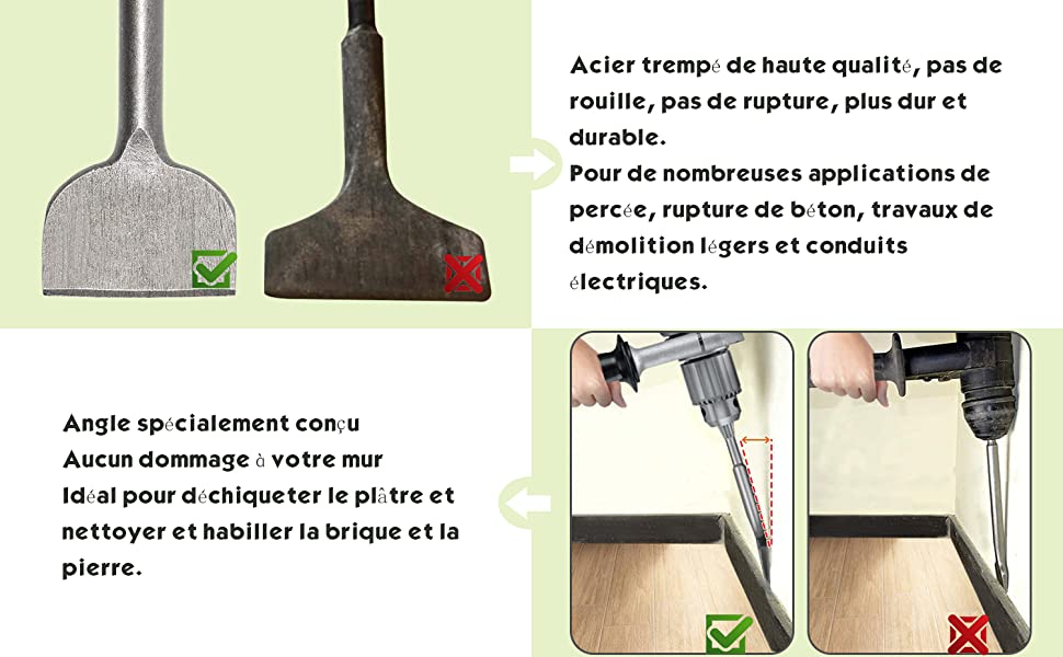 Jerilla SDS Plus Burin Plat 180mm x 75mm Ciseau /à Tuiles Courb/é Angle Burins Foret /à Percussion /Électrique pour Carreaux//B/éton//Mur//Brique
