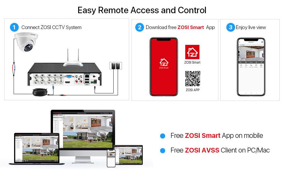 Flashandfocus.com 6ddc97c8-65eb-489f-a5ca-55c3ffe0ce43.__CR0,0,970,600_PT0_SX970_V1___ ZOSI 1080P H.265+ Home Security Camera System,5MP Lite 8 Channel Surveillance DVR with Hard Drive 1TB and 4 x 1080p…