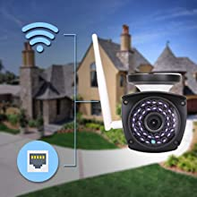 720P wifi camera outdoor A+ 5