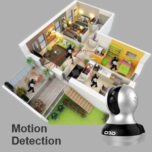 F1362B Home Security Ip camera Motion