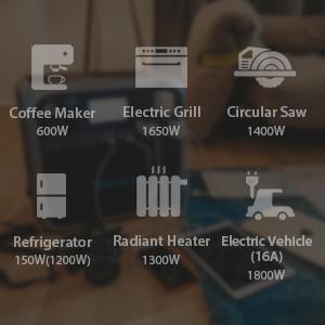 bluetti 2000Wh/2000w solar generator