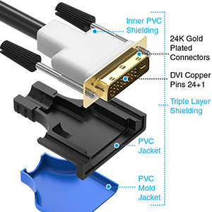 Bluerigger Stable transmission 24K gold plated connector dvi male to male dvi-i cable dvi-d to dvi-d