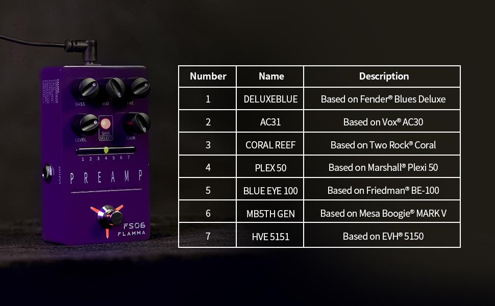effects list