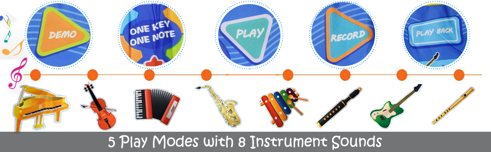 modes and sounds
