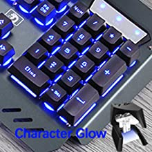 Character Glowing