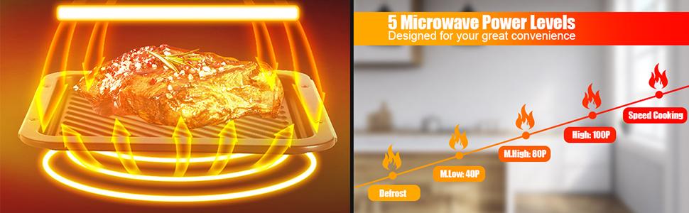 Retro Countertop Microwave Oven