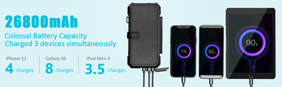 26800mAh battery capacity,charging your phone