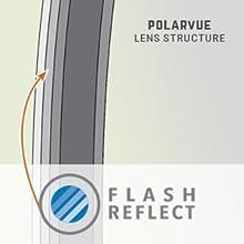 flash protection
