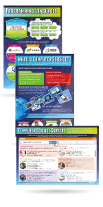 Introduction to Computer Science Posters - Set of 3