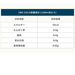 EMX-GOLD 栄養成分