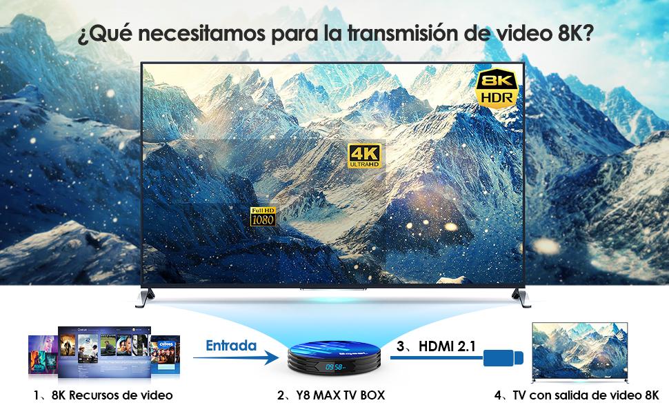 Última Android TV Box - Bqeel Android TV Box 9.0 【4GB+64GB ...