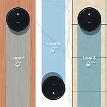 Flujo de agua de tres niveles