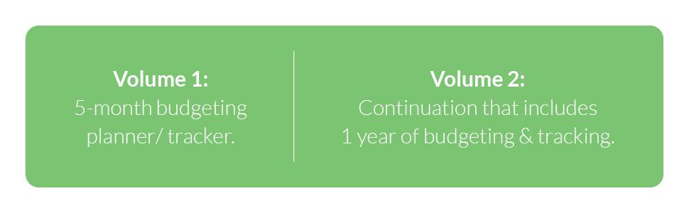 Budgeting Sidekick Journal, Budgeting Planner, Finance Journal, Account Book, Budgeting Journal