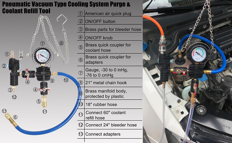 coolant refill kit