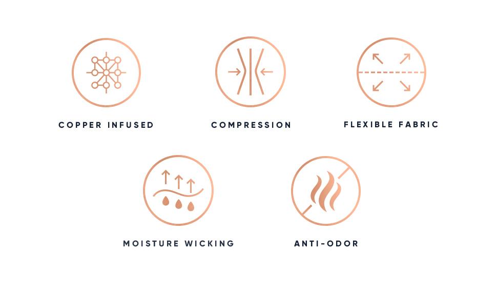 Drew Brees Copper Compression Shoulder Brace