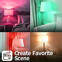 Create Favorite Scene