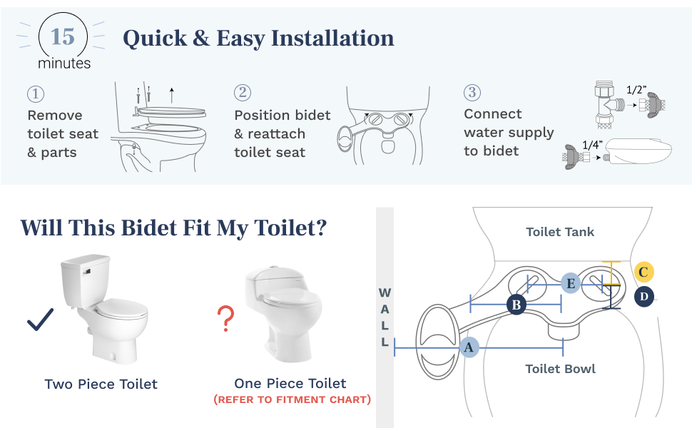 15 min quick & easy installation. Two piece toilets compatible with LUXE Bidet.
