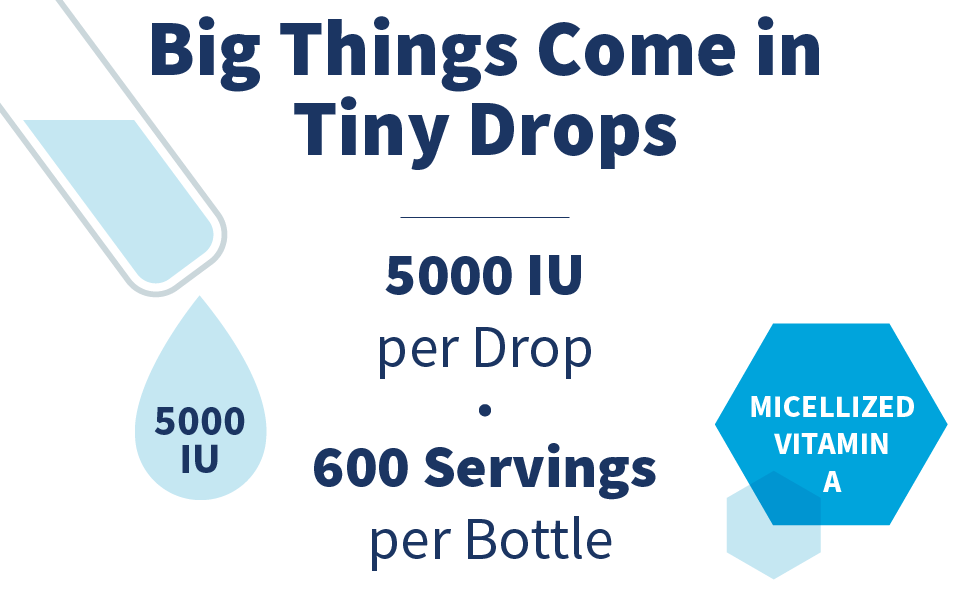 Big Things Come in Tiny Drops