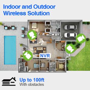 Indoor and Outdoor surveillance