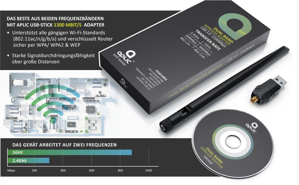 CSL - WLAN Adapter 1200MBit/s 2,4Ghz + 5Ghz - Dual Antenne USB 3.2 Netzwerk Dongle PC Laptop Windows