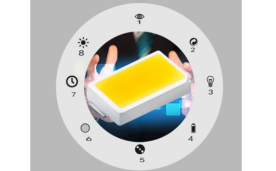 Puces LED importées