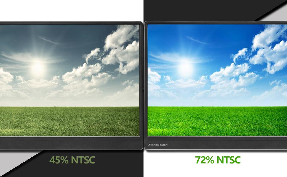 72%NTSC
