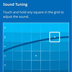 Find tuning