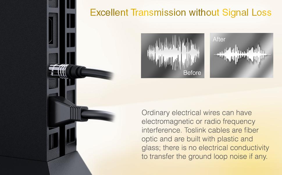 BlueRigger toslink fiber optic audio cable for soundbar short toslink cable 6m 10m toslink cable 15m
