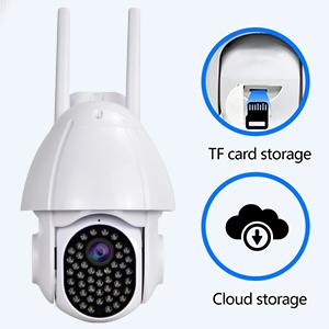 TF Card Storage & Cloud Storage