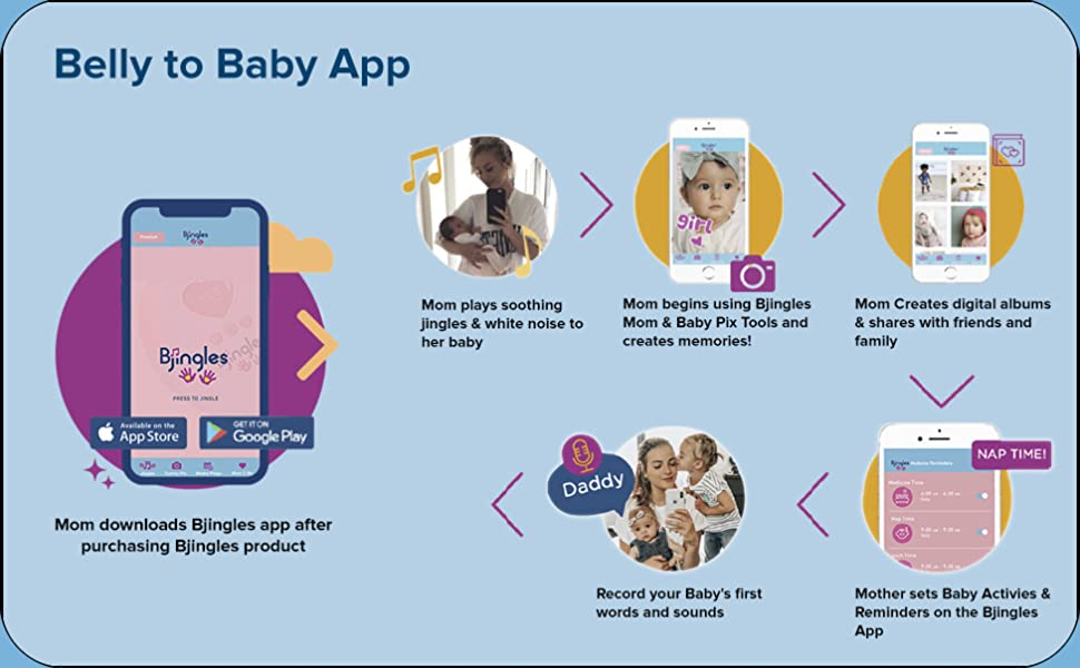 Baby App to play jingles, Take Pictures, Medicine Reminders, Create Albums