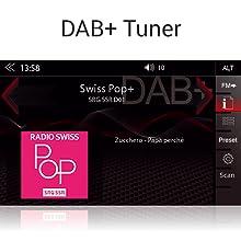 Zenec Z-N528: 2-DIN Mediacenter, Autoradio mit UKW und DAB+ für Digitalradio