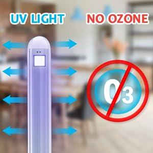 UV indicator