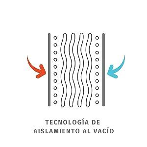 Vacuum Insulation