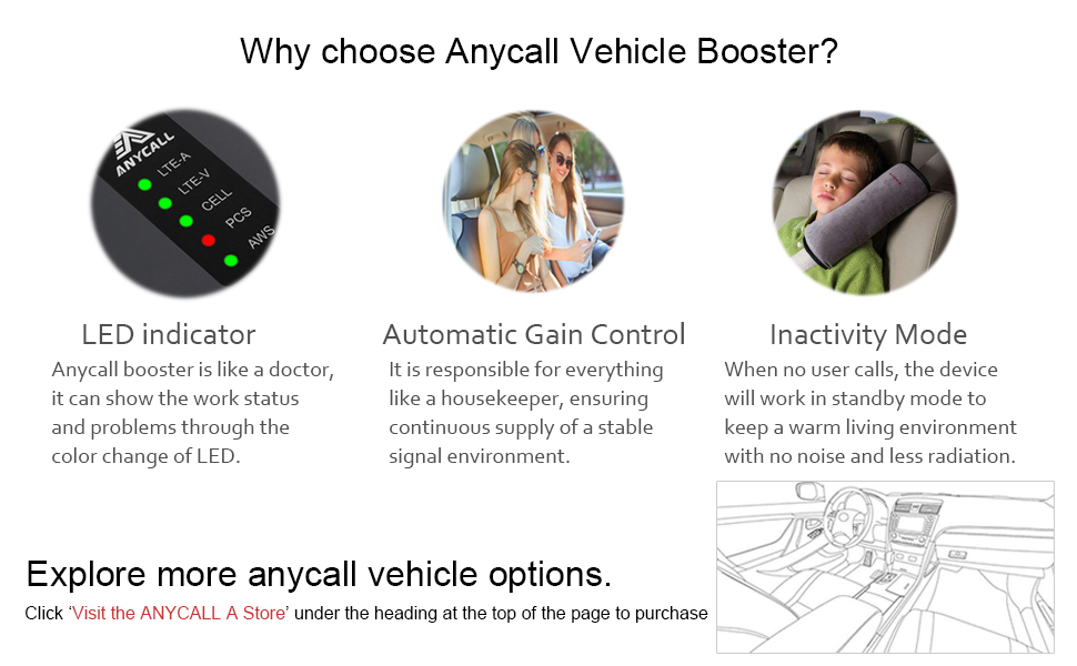 anycall cell phone signal booster installion picture