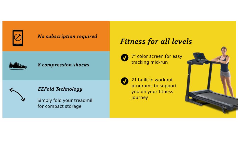 TR1200i LifeSpan Fitness Folding Treadmill
