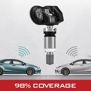 98% coverage