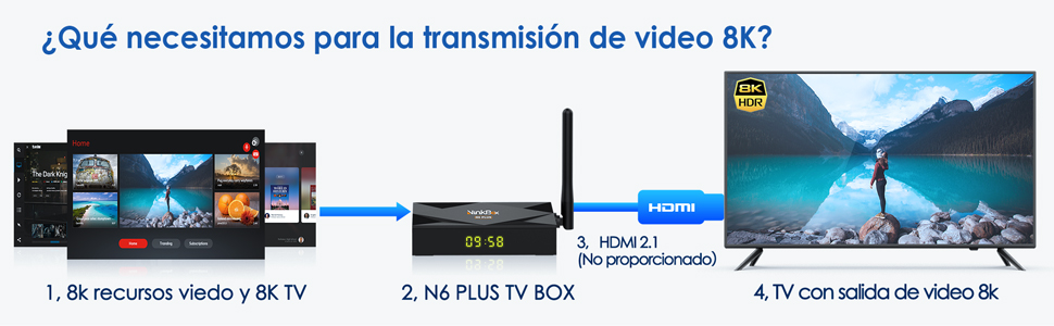 Android TV Box 10.0, NinkBox TV Box Android【4G+64G】con Mini ...
